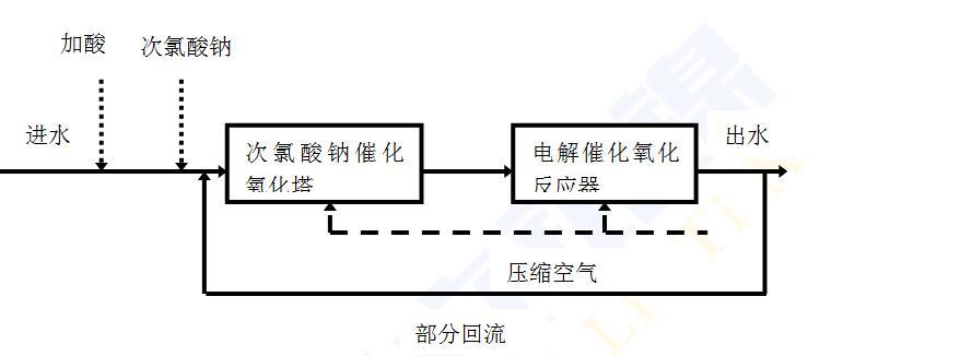 电路 电路图 电子 户型 户型图 平面图 原理图 878_326